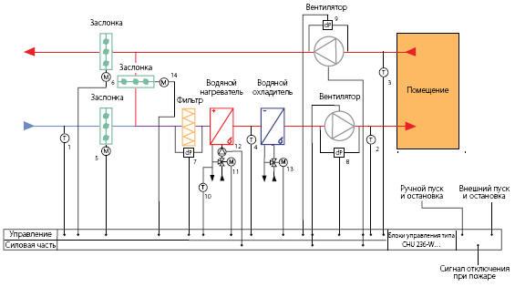 Уплотнения теплообменника Alfa Laval T20-BFG Балаково Теплообменник пластинчатый Funke FP 14 Кемерово